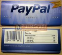 Transaksi Paypal