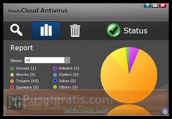 Foto Anda Berarti Lisensi 3 Tahun dari Panda Cloud Antivirus Pro Edition!