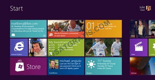 Tema Windows 8