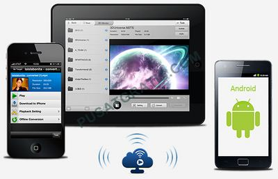 Air Playit : Aplikasi Streaming Video ke iPhone, iPad dan Android