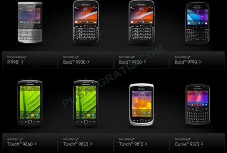 6_Aplikasi_Penting_di_Blackberry