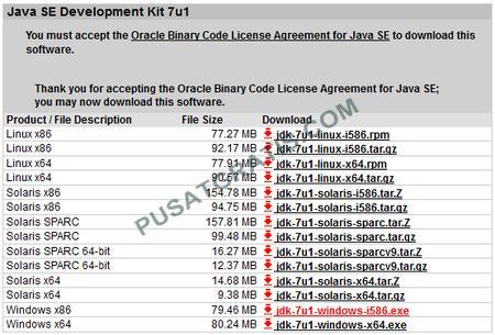 Java untuk Android SDK