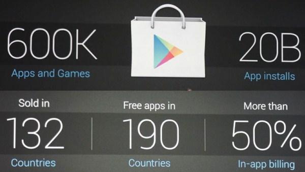 Android Kini Memiliki Lebih dari 600.000 Aplikasi yang Sudah Diinstall hingga 20 Milyar Kali