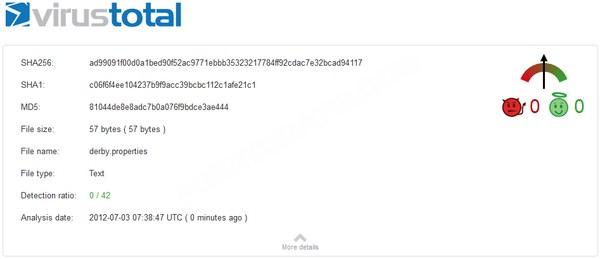 Antivirus_VirusTotal