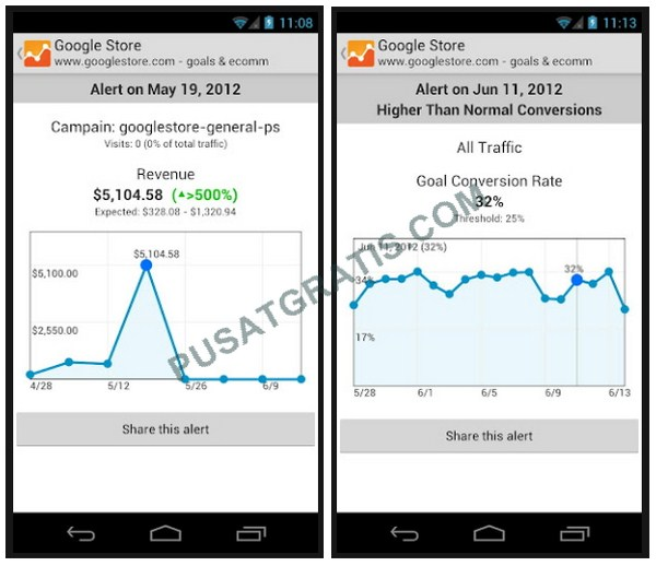 Melacak Statistik Aplikasi Android dengan Google Analytics for Android