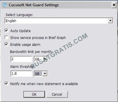 Jangan Sampai Bandwidth Internet Kamu Kelebihan Kuota, Awasi Terus dengan Cucusoft!
