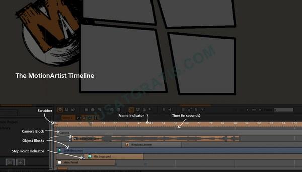 Membuat Animasi Komik, Novel atau Presentasi dengan Motion Artist