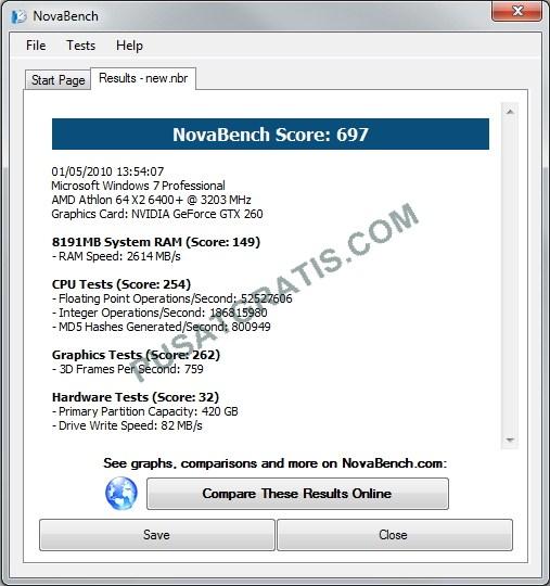 Uji, Bandingkan dan Bagikan Score Performa Komputer Kamu dengan NovaBench!