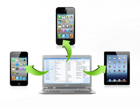 Dapatkan Lisensi PhoneTrans Pro - Software Alternatif iTunes - Senilai $39.99