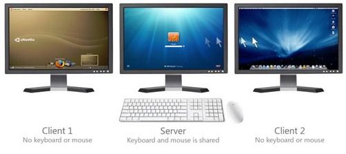 Synergy: Mengendalikan Banyak Komputer dengan Satu Mouse dan Keyboard Saja