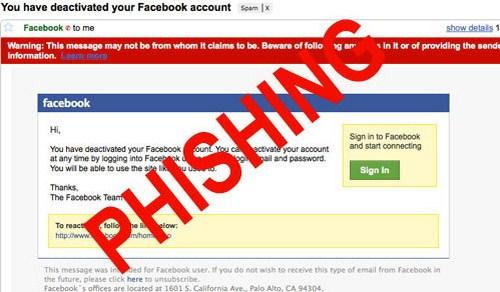 Fitur Facebook untuk Mengatasi Phishing