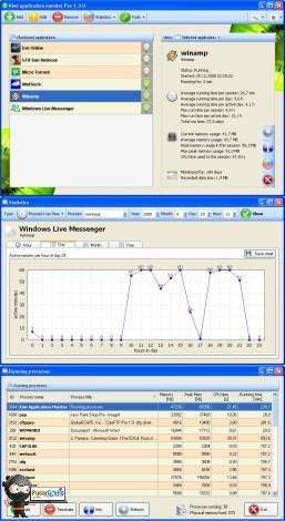 Memaksimalkan Kinerja Komputer dengan Kiwi Application Monitor