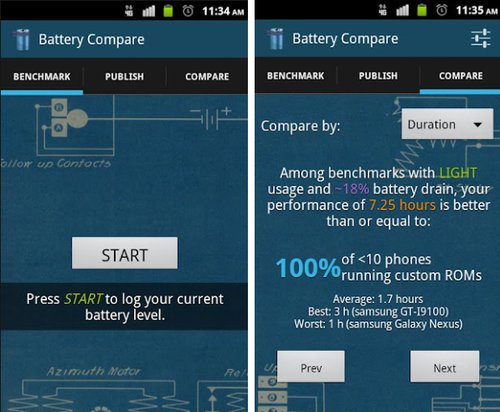 Baterai Android ini Normal atau Ngedrop Sih?