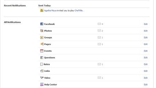 Cara Menghilangkan Notifikasi yang tidak Disukai dari Facebook