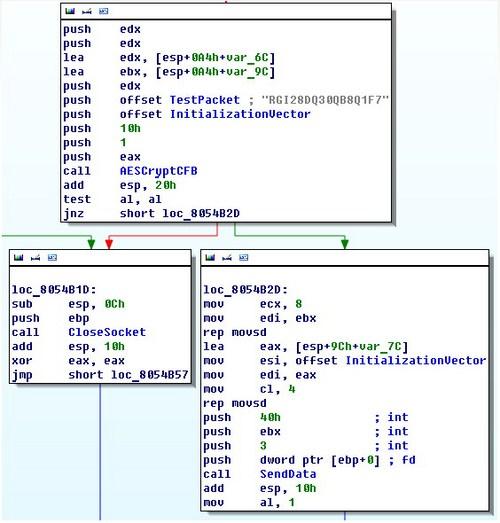 Trojan Pencuri Password Pertama yang Menyerang Mac OS dan Linux Ditemukan