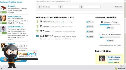 Amati Popularitas Kamu di Twitter dengan TwitterCounter