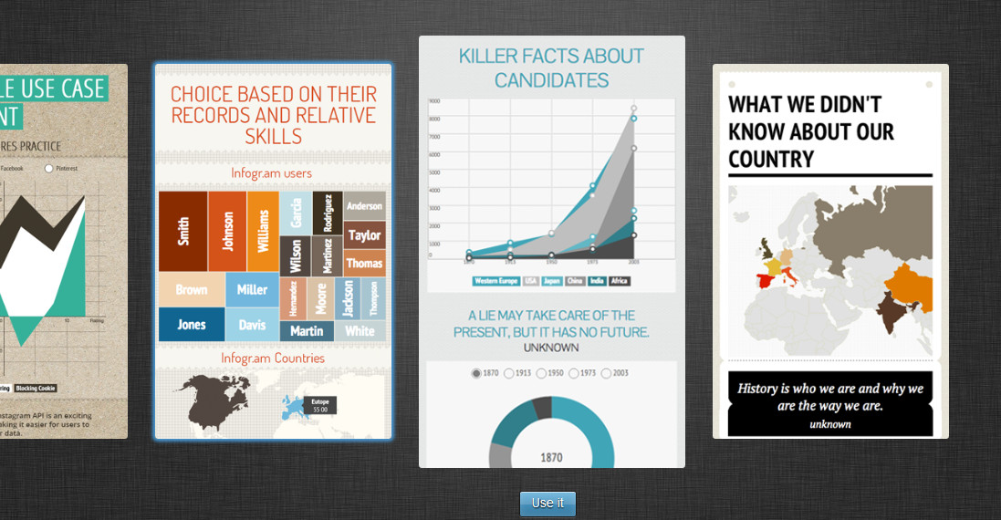 Mudahnya Membuat Data Infografik dengan Infogr.am