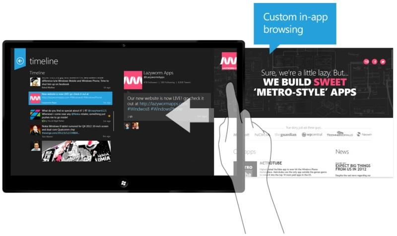 Tweetro : Twitter Client Keren untuk Windows 8