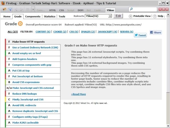 Menyelidiki Kenapa Website yang Kamu Akses Melambat dengan Yslow