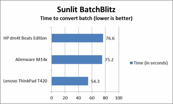 Melakukan Editing dengan Metode Batch Processing menggunakan BatchBlitz