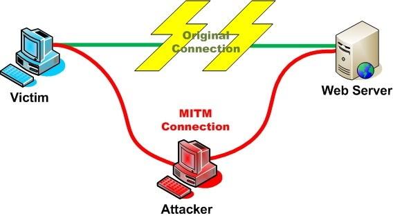 Browsing Lebih Aman dengan HTTPS Everywhere