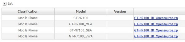Kernel Samsung Galaxy Note II Kini Sudah Bisa Didownload