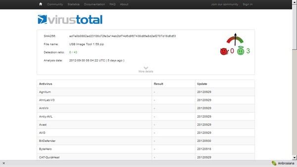 Periksa Keamanan Website atau File tertentu dengan VirusTotal