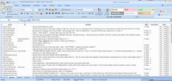 HardlyWork.in : Merubah Tampilan Facebook Menjadi Microsoft Excel