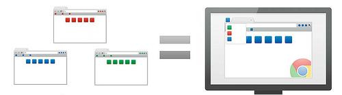 Cara Mudah Membuat Google Chrome Menjadi Multi User