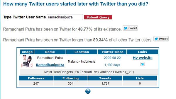 Ketahui Umur Akun Twitter Kamu dengan Twopcharts
