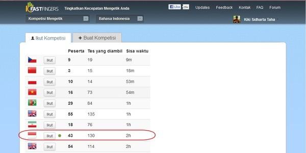 10fastfingers: Layanan Online Tes Mengetik dengan Sistem Jejaring Sosial