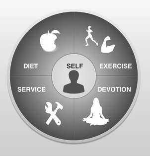 Jangan Lewatkan Diet dan Latihan Kamu dengan My Personal Trainer