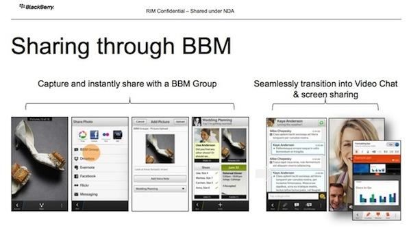 Rumor tentang Fitur Video Chat di BBM 10 Semakin Nyata
