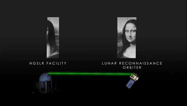 NASA Mengirimkan Lukisan Mona Lisa Hingga ke Bulan