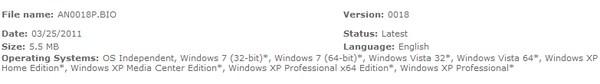 Apakah Perlu BIOS di Update?