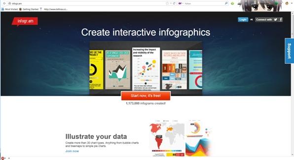 5 Layanan Online yang Membantu Kamu Membuat Infografis
