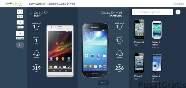 Geekaphone: Aplikasi Online Membantu Pemilihan Smartphone