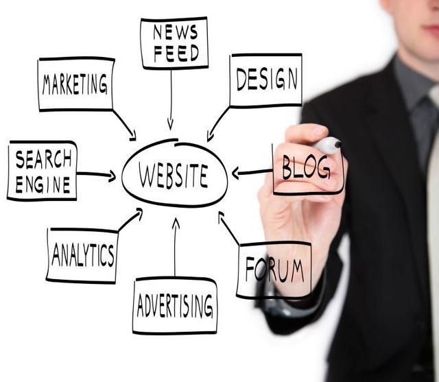 21 Rahasia Untuk Membuat Website Kamu Menjadi Sukses Luar Biasa